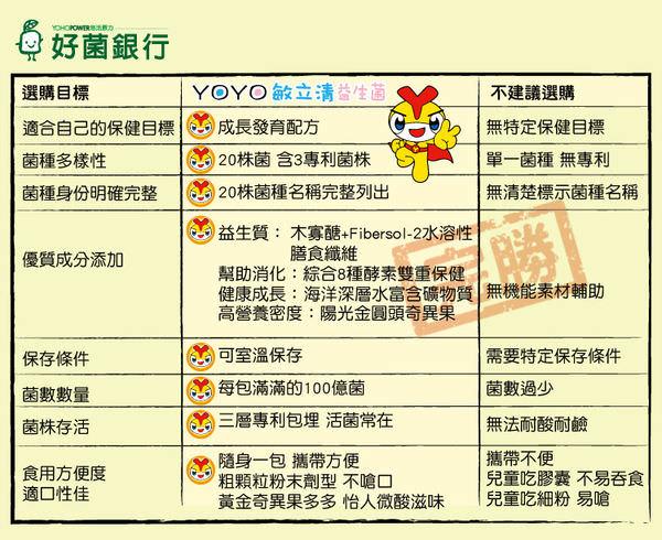 YOYO-Allerclear-Probiotics-sungold-kiwi-yogurt-flavor-14.jpg